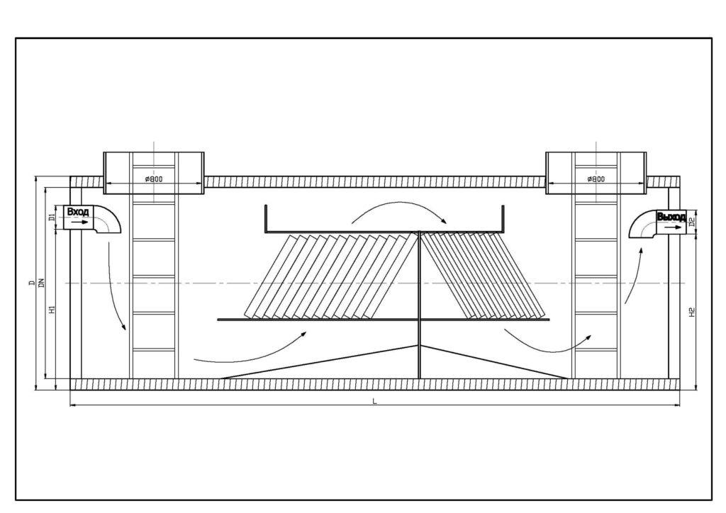 Песконефтеуловитель (ПНУ) чертеж