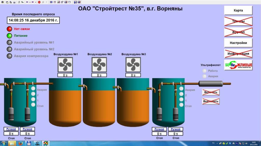 Мониторинг объекта в SCADA-системе